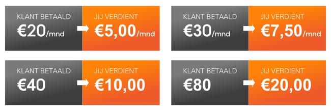 affiliate-geld-verdienen